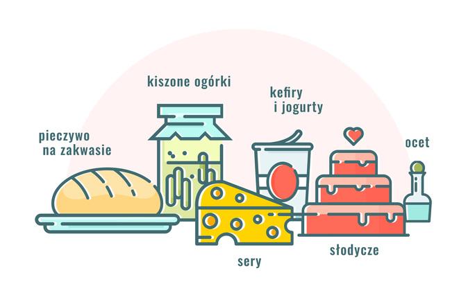 W jakich produktach spożywczych znajduje się alkohol? - ABC ...