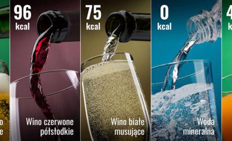 Piwo a kaloryczność w odniesieniu do innych napojów